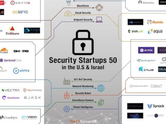 米国とイスラエルの注目セキュリティスタートアップをまとめた「Security Startups 50」マップと主要50社情報を公開